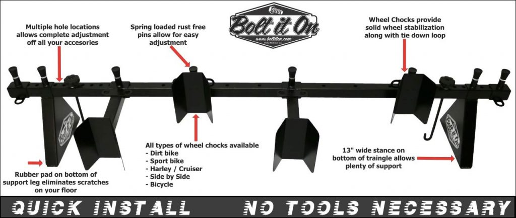 DETAILS OF THE BOLT IT ON CARRIER RACK